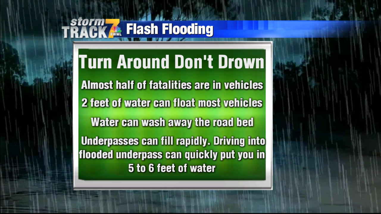 Flash Flooding Safety