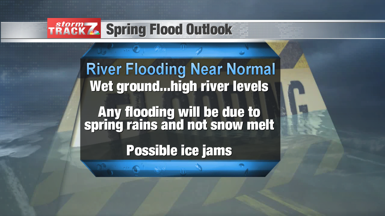 Spring Flood Outlook #1