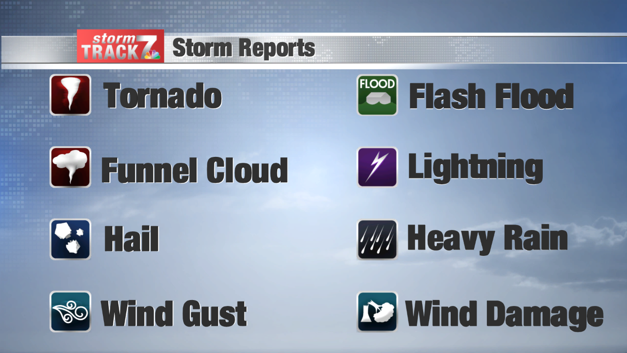 Storm Report Icons