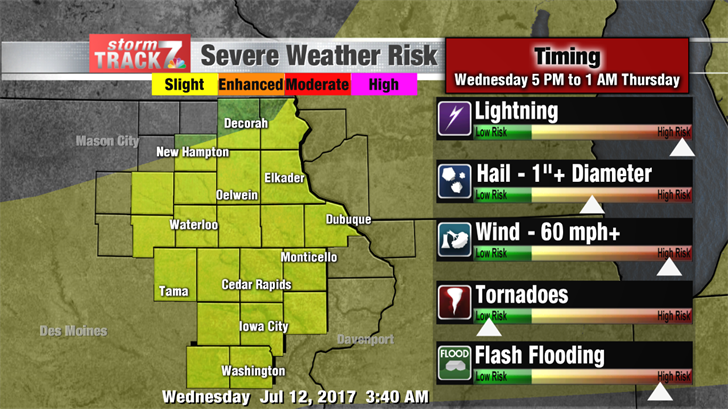 Severe Weather Risk Wednesday