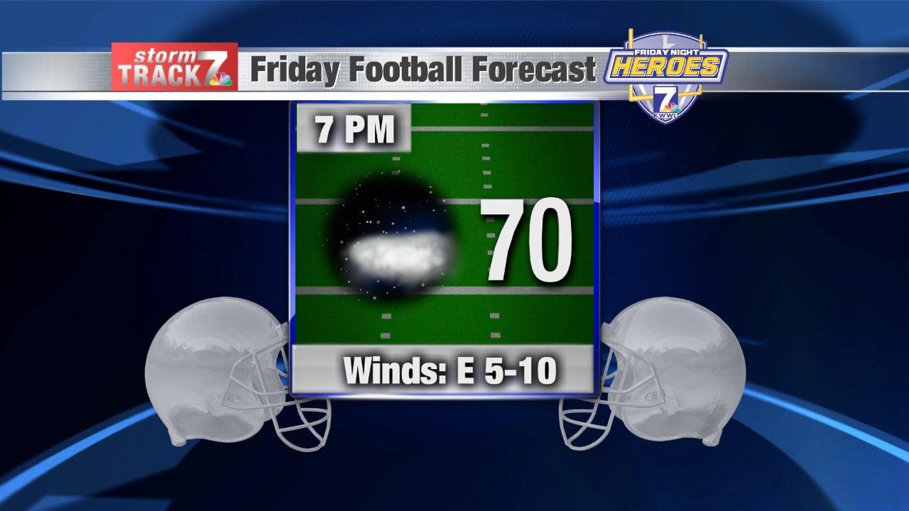 High School football this evening
