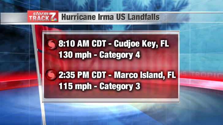 Hurricane Irma landfalls in Florida