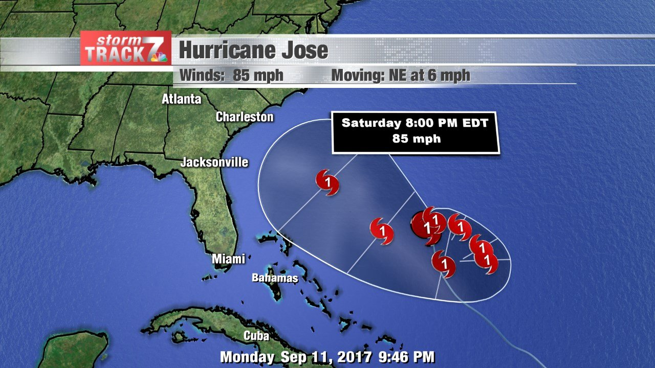 Jose Forecast Track