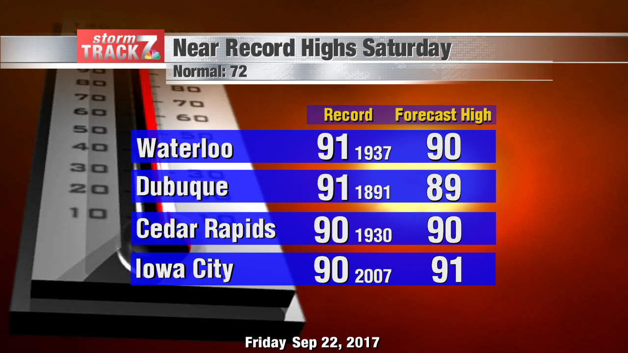 Saturday's Record Highs