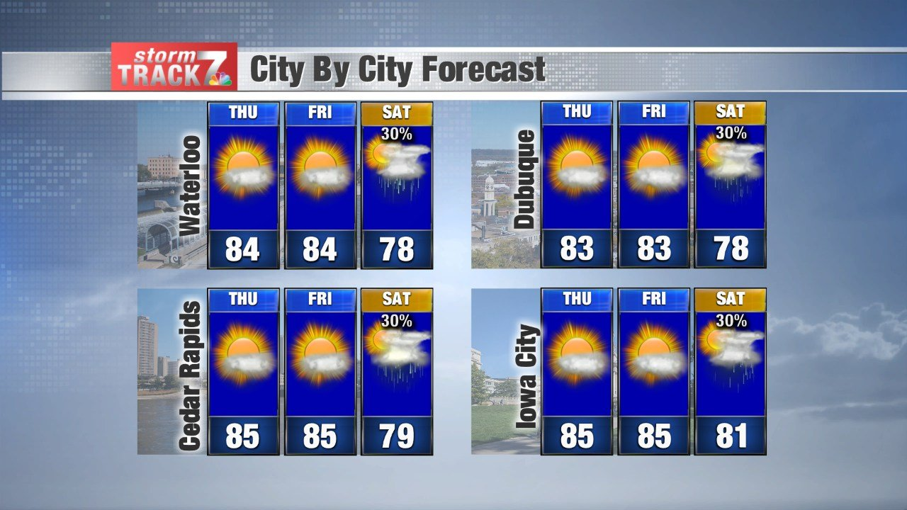 City by City Forecast
