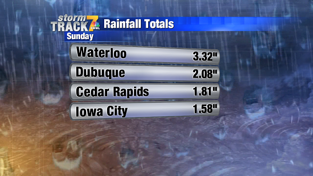 Sunday Rainfall Totals