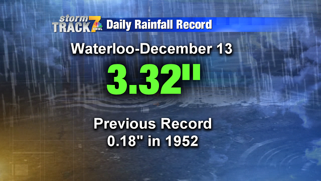 Waterloo Record Rainfall
