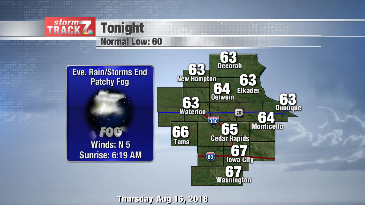 Thursday Night's Forecast