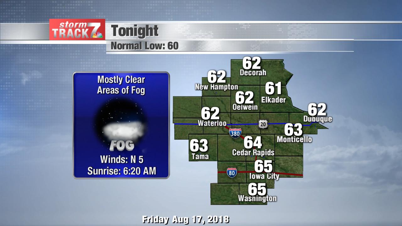 Friday Night's Forecast