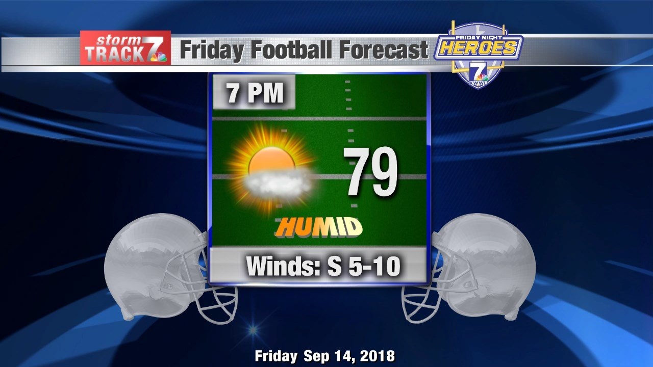 Friday Football Forecast