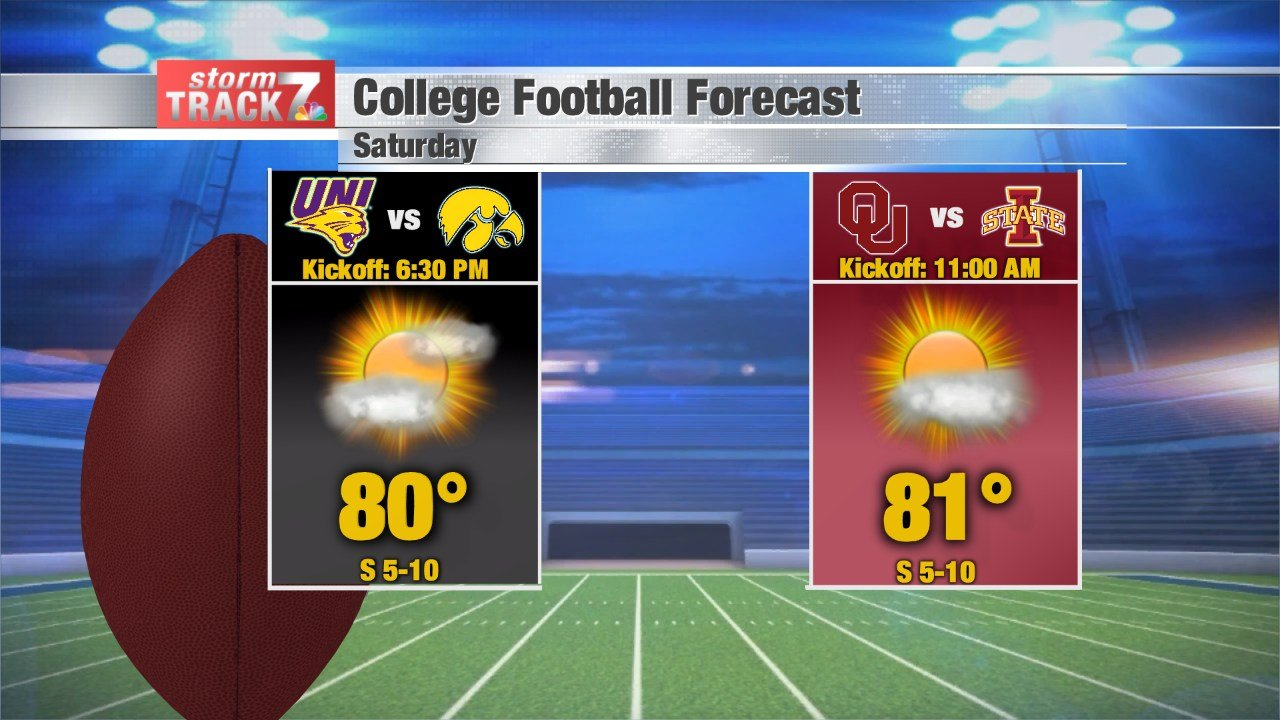 College Football Forecast